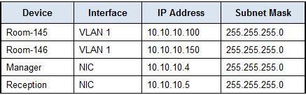 packet tracer skills integration challenge answers 1 3 1 3 packet tracer skills integration challenge