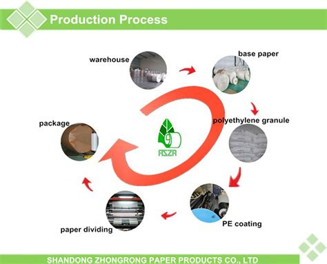 Kraft Paper Process - kraft paper process 28 images paper manufacture and