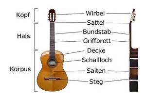 gitarren le gitarre jan 06 2013 09 26 11 picture gallery