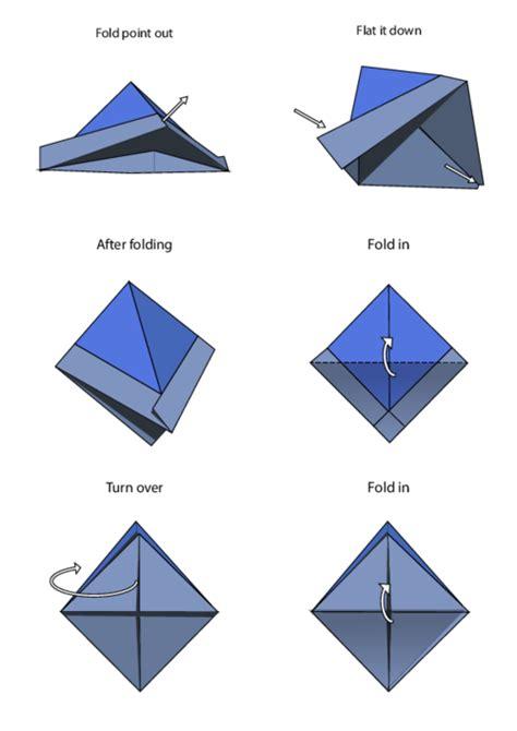 Easy Steps To Make A Paper Boat - easy origami boat kidspressmagazine