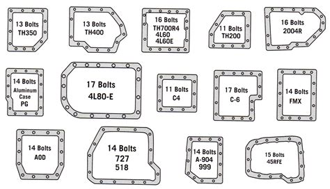 chrysler transmission identification numbers automatic transmission pans