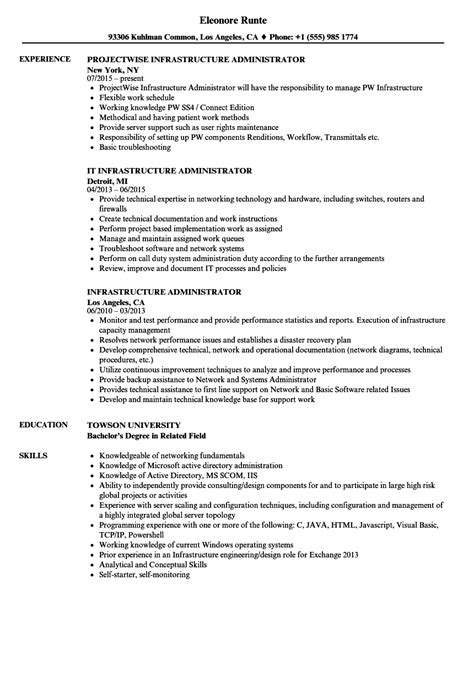 Firewall Administrator Cover Letter by Intools Administrator Sle Resume Store Clerk Resume Sle
