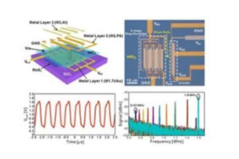 integrated circuits based on bilayer mos2 transistors integrated circuits based on bilayer mos2 transistors pdf 28 images publications