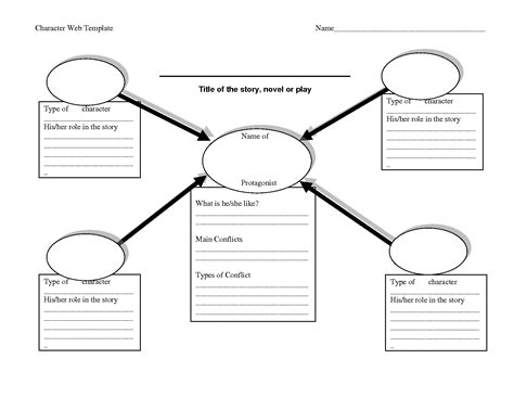 Character Template by Plot Diagram Templates Plot Outline Template