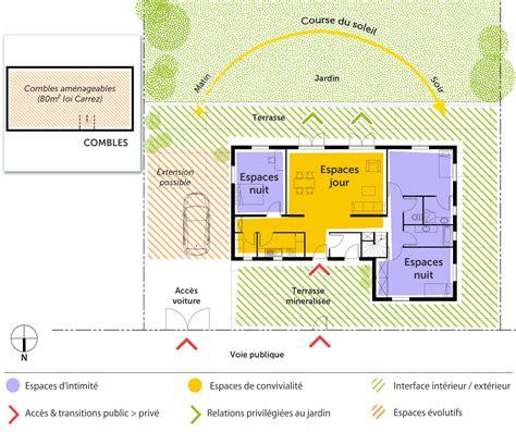 plan maison 3 chambres et 2 salles de bain ooreka