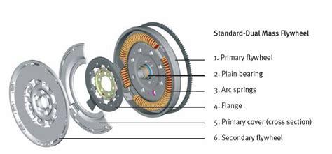 dual mass flywheel diagram quattroworld forums dual mass flywheel info
