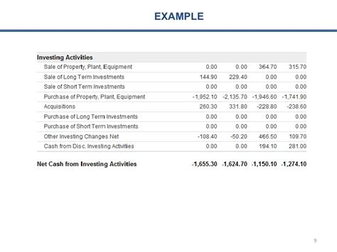 sle cash flow analysis cash flow analysis