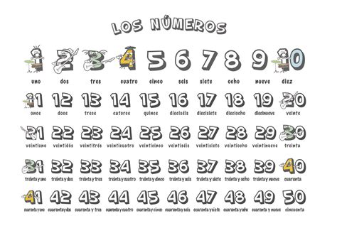 printable number words 1 50 number song in spanish 1 to 50 rockalingua
