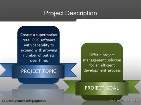 project prposal power point presentation sample youtube