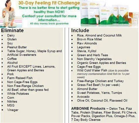 Arbonne 30 Day Detox Weight Loss by Arbonne 30 Day Detox Guide Diet Weight Loss Autos Post