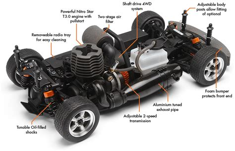 rc car diagram nitro rc car engine diagram get free image about wiring
