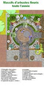 massif d arbustes pour un jardin