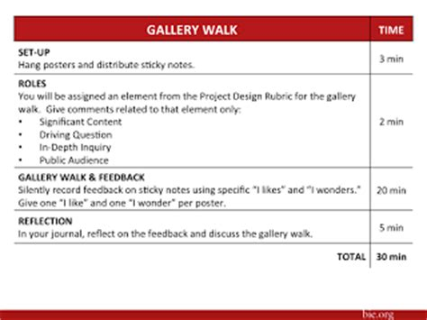 using gallery walks for revision and reflection | blog