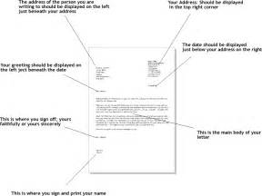 formal letter format writing templates guides exles