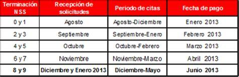 fechas devolucion percepciones afip 2015 cuotas calendario devolucion afip calendario devolucion afip