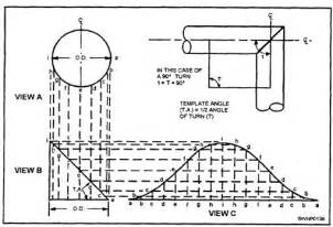 pipe cutting templates template for two turn