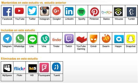 imagenes de redes sociales mas populares 12 conclusiones del quot estudio anual de redes sociales en