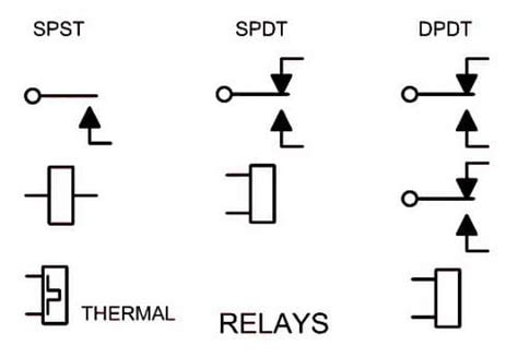 electrical schematic symbols names and identifications