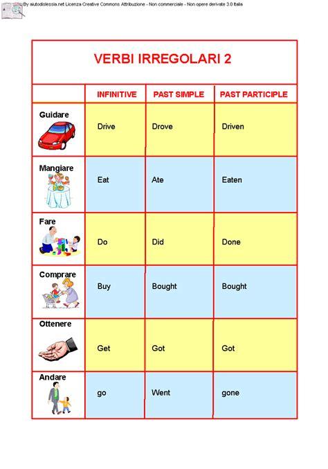 tavola verbi irregolari inglese i verbi inglesi sc media aiutodislessia net