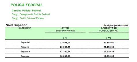 ultima escalasalarial policia bonaerense ao 2016 concurso pol 237 cia federal para delegado paga at 233 r 23 mil