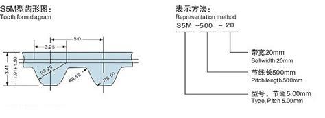 korean rubber sts 고무 시기를 정하는 벨트 유형 s2m s3m s4 5m s5m s5m s8m s14m