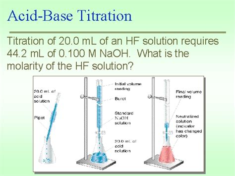 acid base titration diagram part ii units 3 4 5