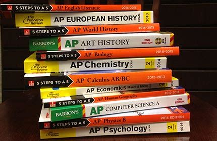 all about advanced placement (ap) courses and exams
