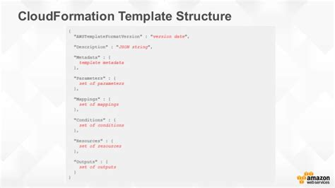 Cloudformation Templates aws cloudformation february 2016