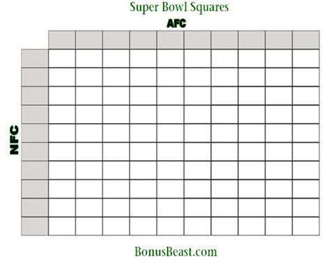 bowl grid template 100 square football pool printable
