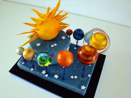proyectos de reciclaje del sidtrma solar los planetas del sistema solar dulces modelados