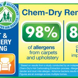 chem dry upholstery cleaning reviews chem clean carpet cleaning reviews floor matttroy