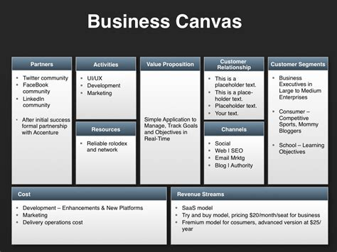 business plan canvas template investor presentation template at four quadrant