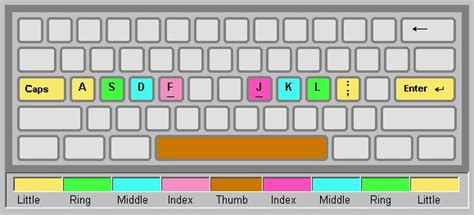 Mat Typing Stage 10 by Mat Typing Level 4 Stage 10 Image Search Results