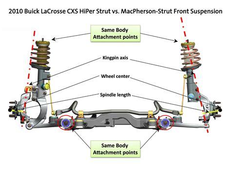 car suspension diagram car independent rear suspension diagram car free engine