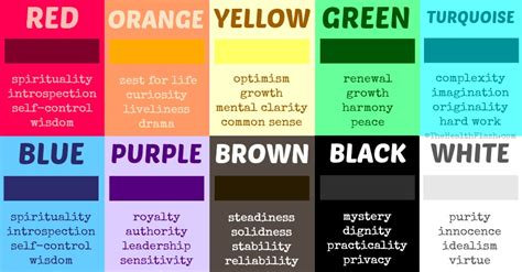 favourite color your favorite color what it says about you