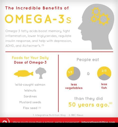 omega 3 supplements benefits omega 3 benefits specialty supplements