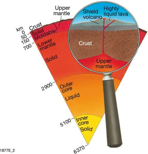 section 1 1 what is earth science maps cross section of the earth s crust diercke
