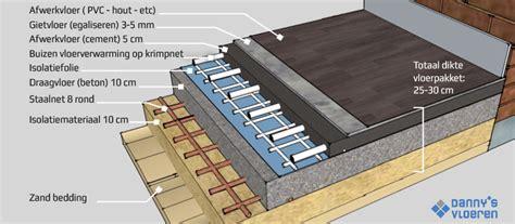 vloerverwarming badkamer isoleren ondervloeren vloerverwarming cementdekvloeren pvc vloer