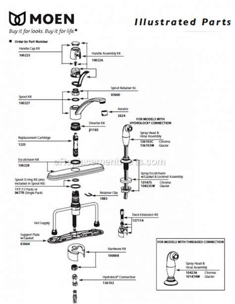 Moen 7400 Kitchen Faucet Manual moen 7400 kitchen faucet manual xtrons store