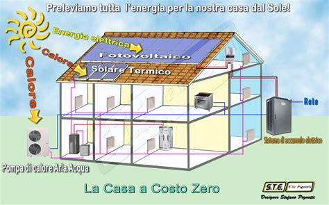 riscaldare casa a basso costo mobili lavelli costo medio riscaldamento abitazione gpl