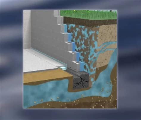 basement leaks when it rains how to seal a basement in atlanta ga crawl space