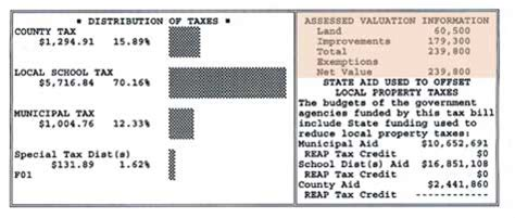 Property Tax Records New Jersey Freehold Township Sle Tax Bill And Explanation