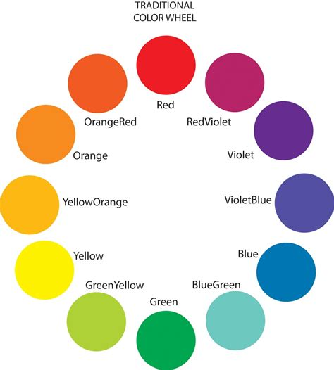 palette of colors 3 color palette how and why lori putnam