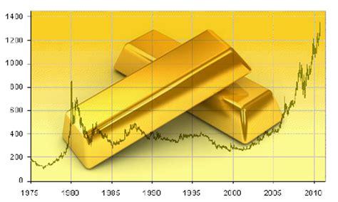 banco metalli preziosi roma professionalit 224 competenza con banco metalli che aiuta a