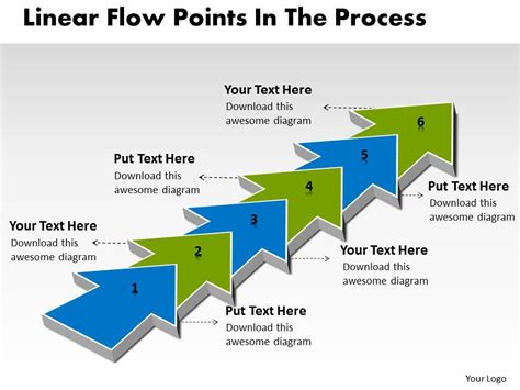 Ppt Linear Demo Create Flow Chart Powerpoint Points The Process Business Templates 6 Stages Strobe Flow Diagram Template
