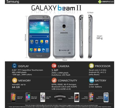 themes samsung galaxy beam 2 samsung galaxy beam 2 features specifications details