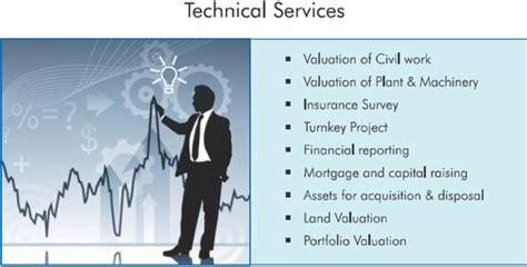 technical evaluation technical evaluation services in lucknow indiamart id