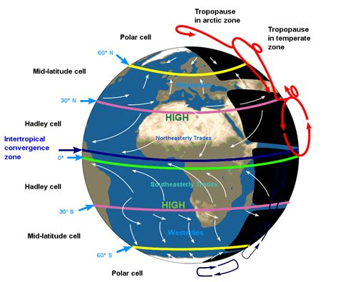 weather pattern definition oceanography global wind patterns