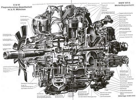 8 cylinder engine diagram the amazo effect the cutaway diagram files bmw 801 14