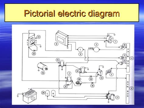 block diagram electrical definition gallery how to guide